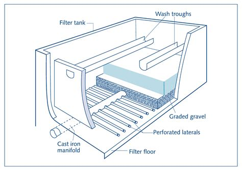 vacuum filter diagram stereo filter diagram elsavadorla
