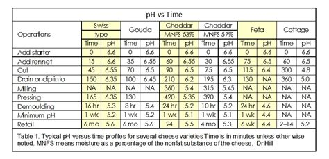 index of images temp 0 00 ph vs temperature chart