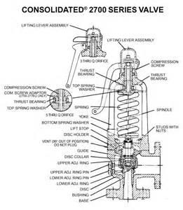 pressure valve wiring diagram pressure free engine image for user manual