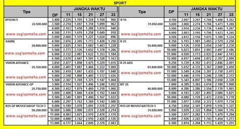 Daftar Kapasitor Ac Samsung daftar harga kapasitor non polar 28 images daftar