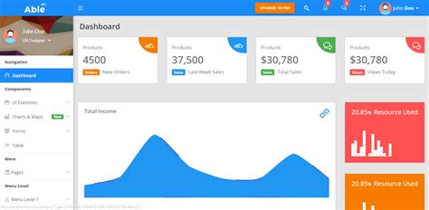 bootstrap templates for banking best 13 free bootstrap 4 admin templates