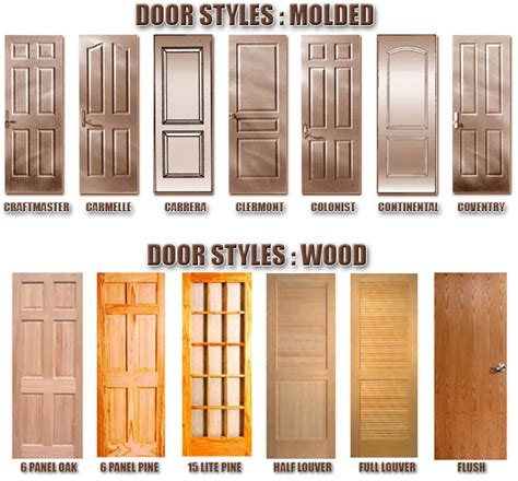 Types Of Doors Interior Types Of Interior Paint Styles American Hwy