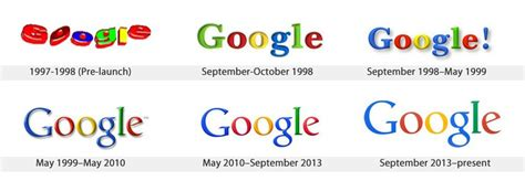 google design history google changes logo