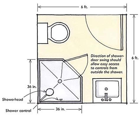 designing showers for small bathrooms homebuilding