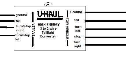 u haul trailer wiring diagram 29 wiring diagram images