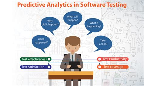 diagram of software testing choice image how to guide