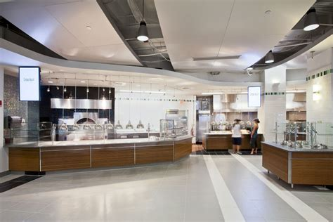 design center boston food leftfield portfolio college university servery