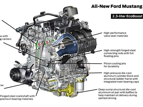 new mustang engine 2015 ford mustang engines