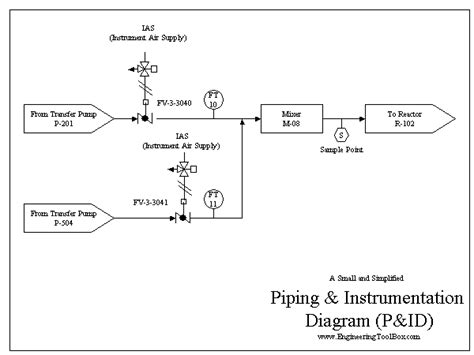 piping and instrumentation diagram book 2012 archives 4 12 learning chemical engineering