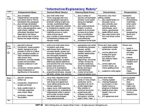 Informative Essay Rubric Common by Informational Writing Rubric For Second Grade The Open Door Classroom Hamburger Writing Rubric