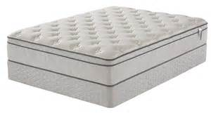 Www Mattress Direct by Rdu Mattress Direct Discount Mattresses In Raleigh And Cary