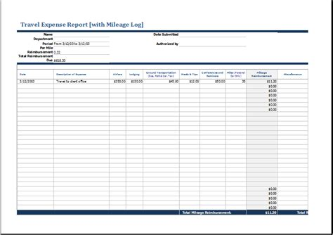 mileage expense template expense report templates for excel formal word templates