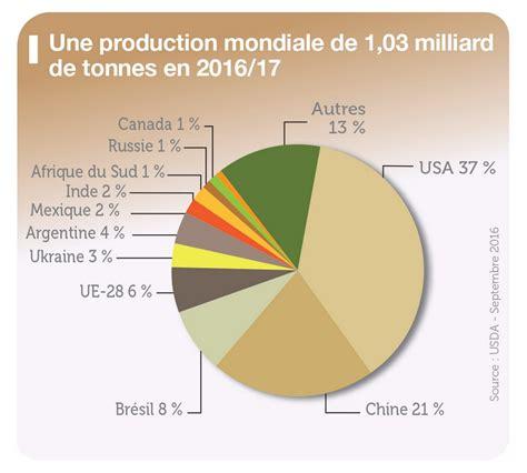 tarifa de sereales 2016 tarirario 2016 de cereales maiz europ agpm
