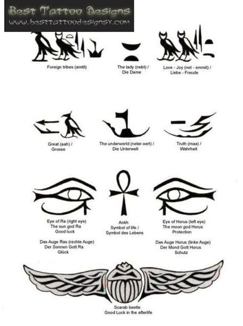 egyptian eye tattoo meaning pin tattoos best designs and ideas on