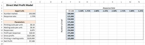 how to create a two variable data table in excel 2013