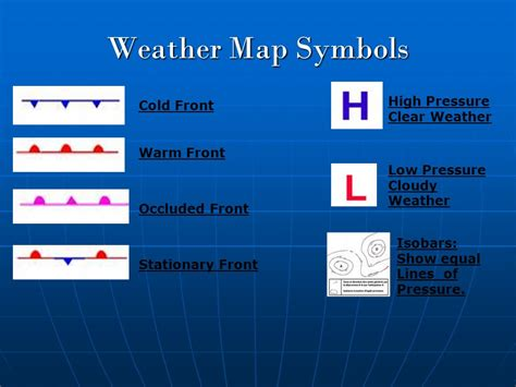 weather map symbols occluded front weather map symbol