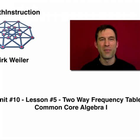 Two Way Frequency Tables Common Algebra 1 Homework