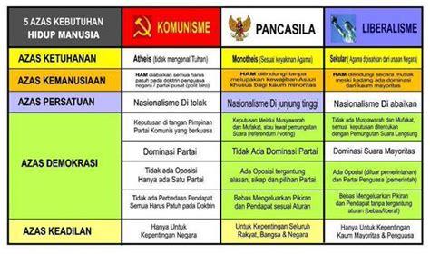 Perspektif Marxisme teori liberalisme oleh simon bolivar manalu arjuna