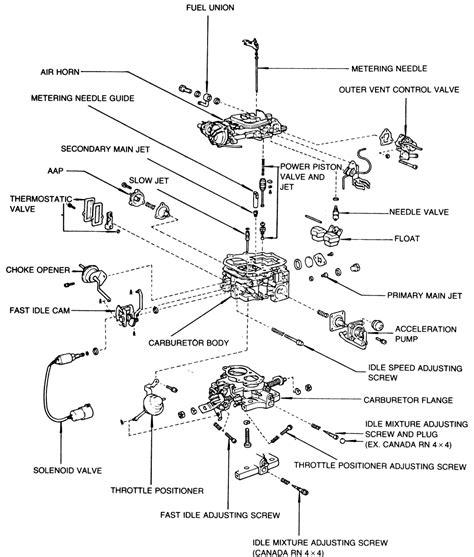 22r carburetor diagram 1986 toyota 22r carburetor diagram 1986 free engine