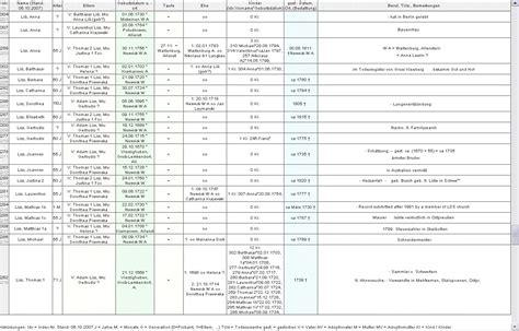 Kostenlose Vorlage Stammbaum Familien Stammbaum Muster Test Ahnenforschungs Programme Stammbaum 12kb Vorlage