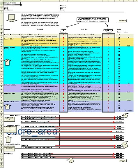 project risk assessment template resumess zigy co