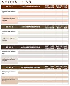 Comprehensive Emergency Management Plan Template by Free Plan Templates Smartsheet