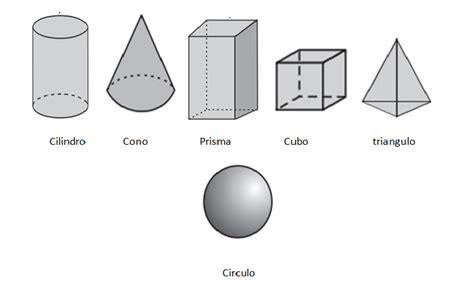 o que é capacitor solido clases para ense 209 ar geometr 205 a para empezar daremos un breve concepto de lo que es geometr 237 a