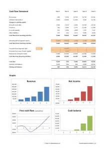 business plan projections template financial projections template 171 plan projections