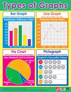 maths posters basic graphs wall chart for the classroom