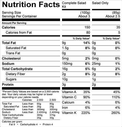 Alfredo Almond Milk Chocolate 450 Gr farms sweet kale chopped salad 12 55 oz