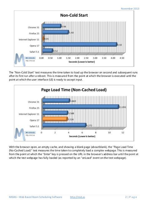 browser performance tests internet explorer 11 vs