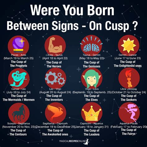 were you born between signs on cusp magical recipes