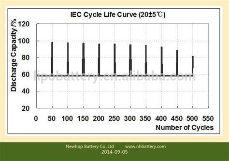Battery Cross C28 Dp 1300mah Aa best rechargeable 3 6v 1000mah aa ni mh battery pack for solar lights buy 3 6v 1000mah aa ni