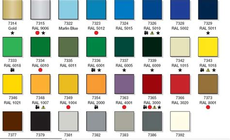 xo rust paint color chart image mag