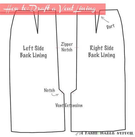 pattern drafting degree how to draft a vent lining learning sewing burdastyle com