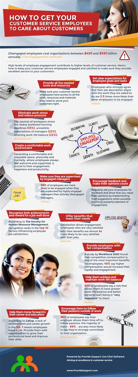 how to get your to be a service how to get your customer service employees to care about customers infographic