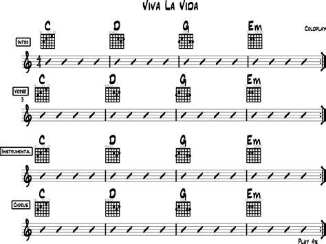 Chord Guitar Viva La Vida
