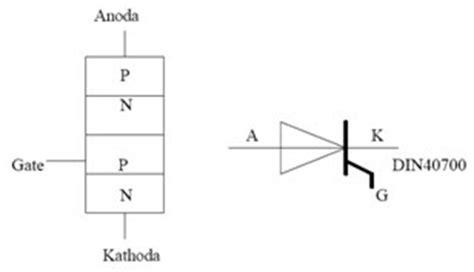 diode scr adalah techno thyristor