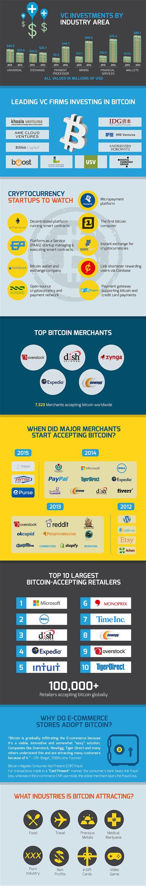 bitcoin anjlok sambut tahun baru inilah alasan alasan mengapa bitcoin