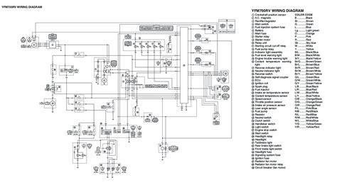 tao tao 125 atv wiring diagram tao tao 125 atv wiring diagram wiring diagram with description