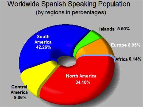 idesli international institute of linguistics the