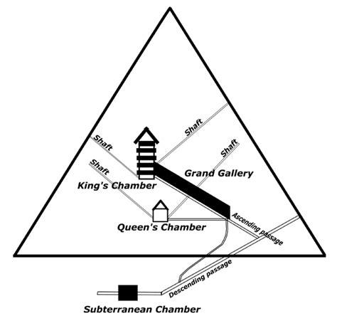 interno piramide di cheope cheope