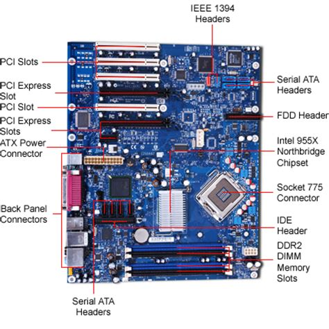 btx motherboard diagram northbridge chipset diagram northbridge free engine