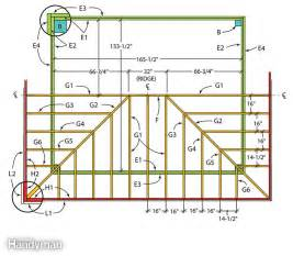 Screen House Plans Screen House Plans The Family Handyman