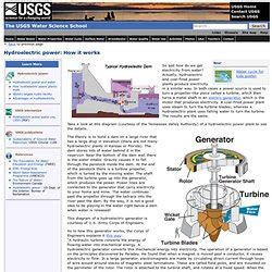 hydroelectric power water use usgs hydro renewable energy pearltrees