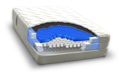 intelli gel bed intellibed medical grade sleep surfaces sleep genius