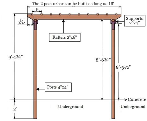 Average Height Of A Pergola Pergola Height Google Search Gazebos Pinterest