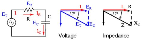voltage across capacitor rc circuit ac lessons in electric circuits volume ii ac chapter 4