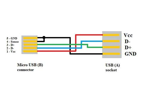 usb charging cable wiring diagram wiring diagram and