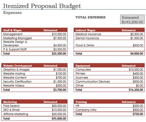itemized budget template budget design randall fletcher